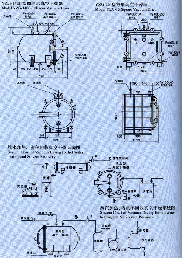 YZG、FZG系列真空米乐m6平台系统结构示意图